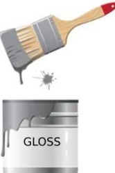 Gloss finish